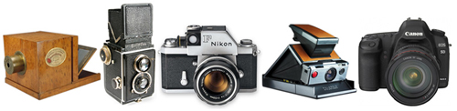 tipos de cámaras para innovar en el desarrollo de productos para el éxito empresarial